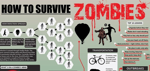 ZombieInfographicB