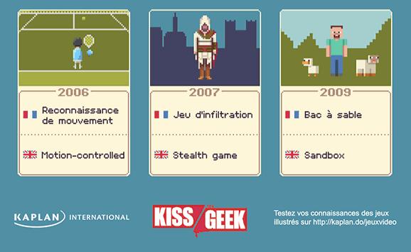 L histoire des jeux vidéo en gif 8 bits