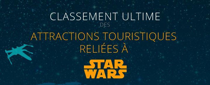 Star Wars Tourisme