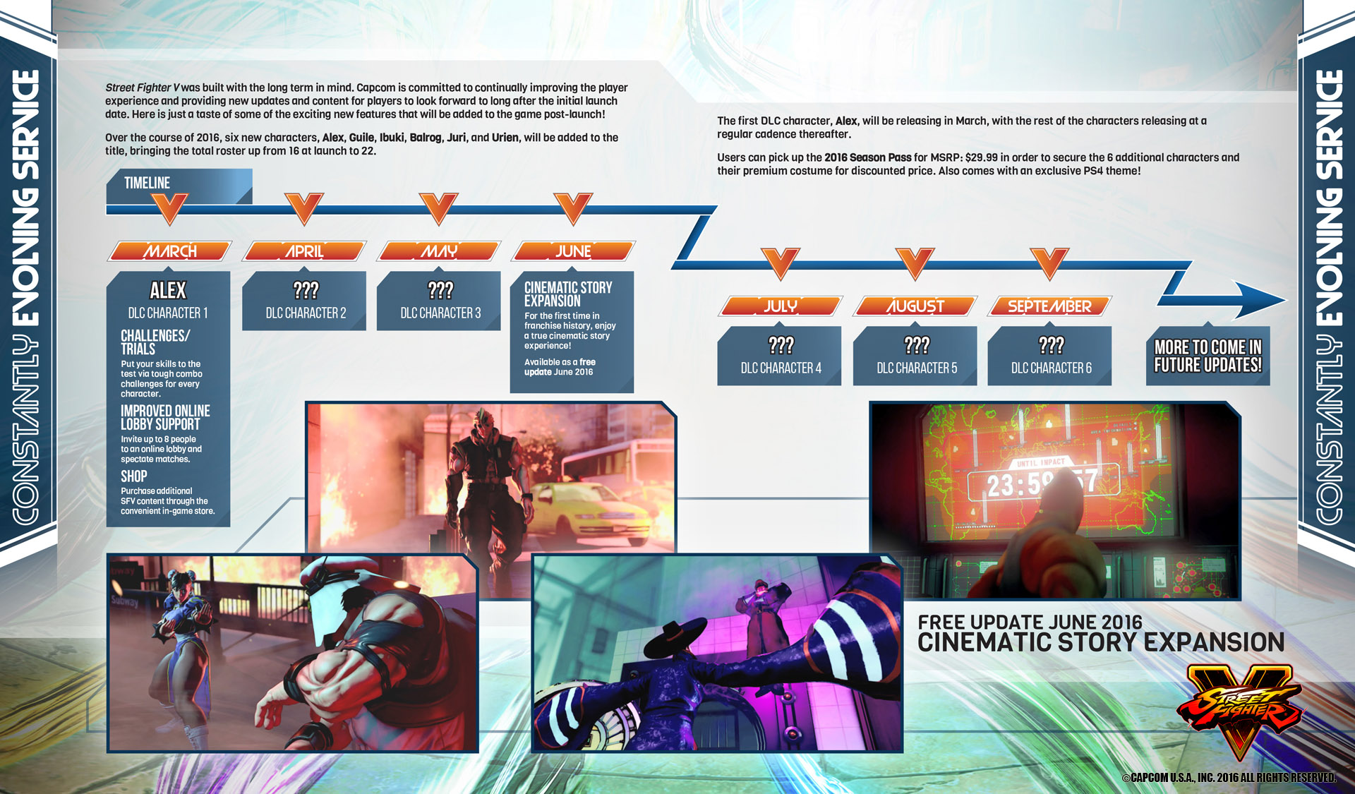 Les sorties de DLC prévues par Capcom cette année. Vive le jeu en kit !